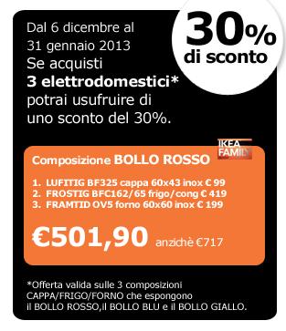 Ikea Genova Sconto Del 30 Sugli Elettrodomestici Fino Al 31