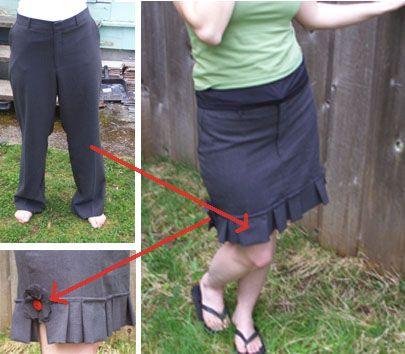 trasformare un vecchio pantalone