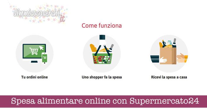 Spesa alimentare online con Supermercato24