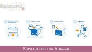 Fare un reso su Amazon