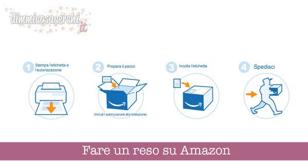 Fare un reso su Amazon