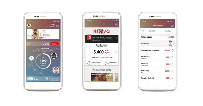App My Vodafone