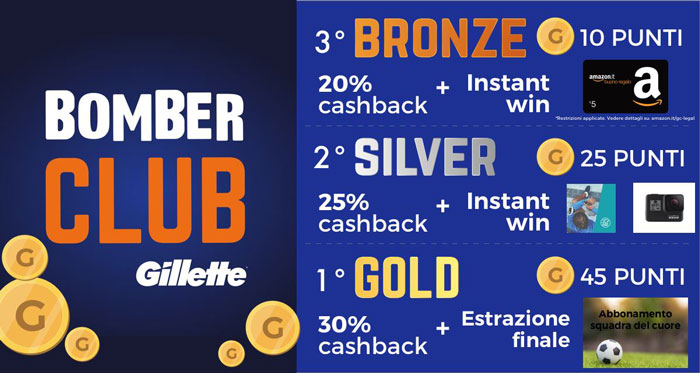 Gillette Bomber Club
