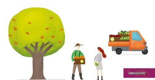 """Concorso Generali """"Una vita sostenibile"""